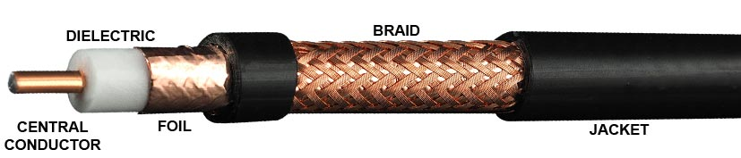 structure of a coaxial cable conductor braid dielectric screening jacket